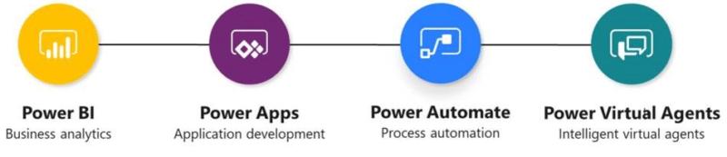 power-platform-powerapps-microsoft