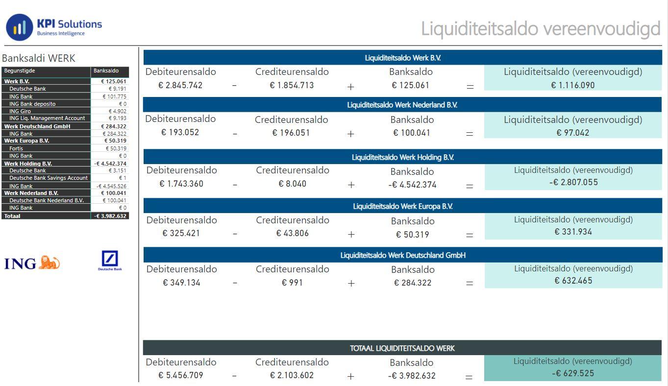 power-bi-rapportage-koppeling-liquiditeit