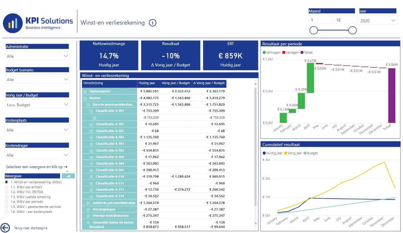 power-bi-rapportage-koppeling-finance-financieel