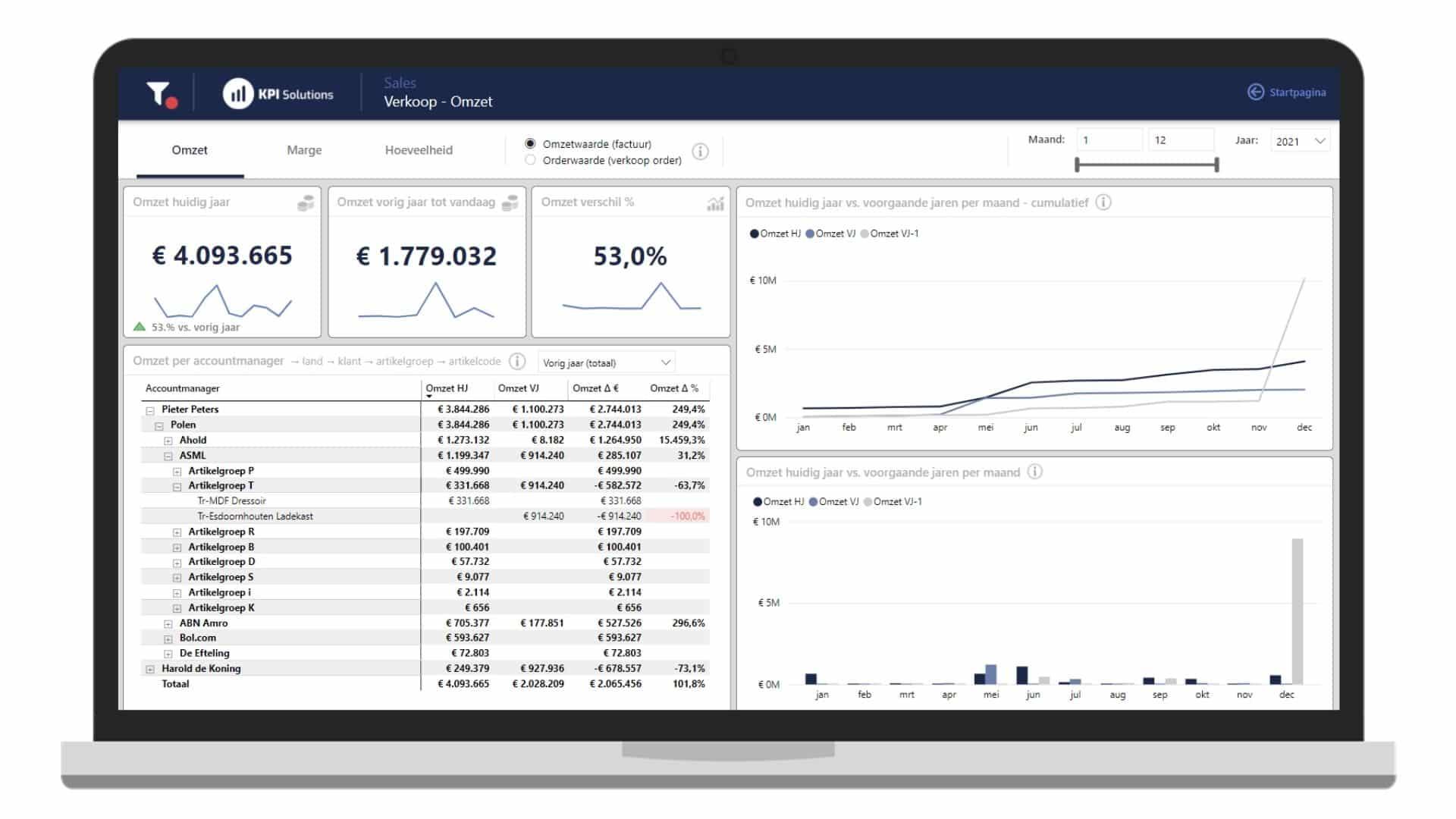 power-bi-verkoop-sales-rapportage-dashboard-kpi-solutions