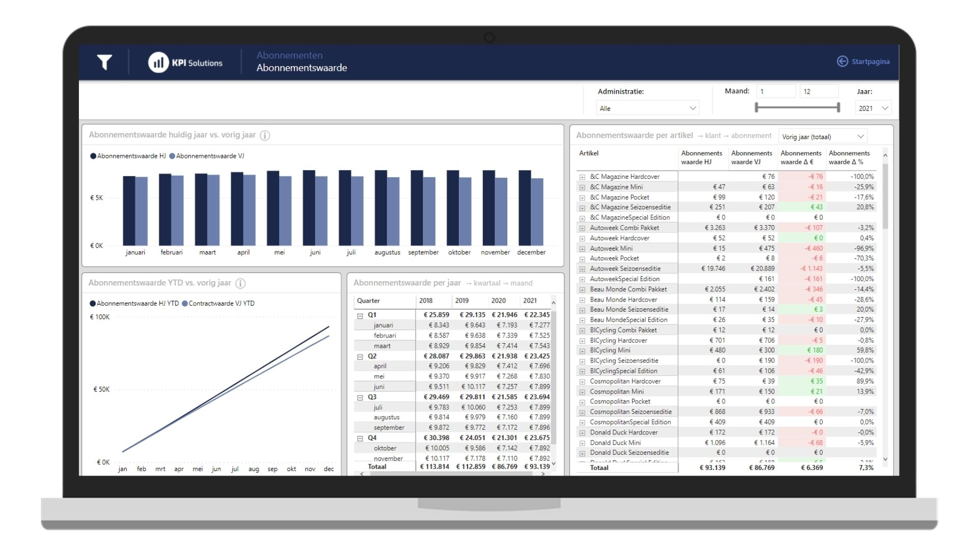 power-bi-abonnementen-saas-rapportage-dashboard-kpi-solutions